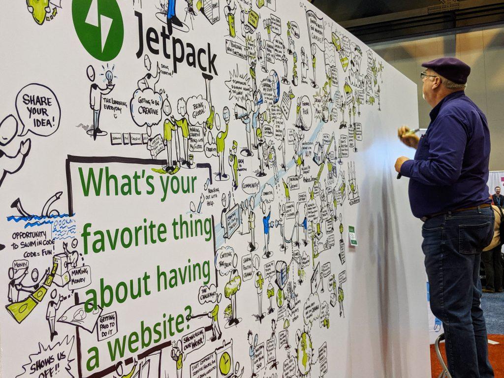 WordPress JetPack Plugin - Artist Wall at the 2019 WordCamp US in St. Louis