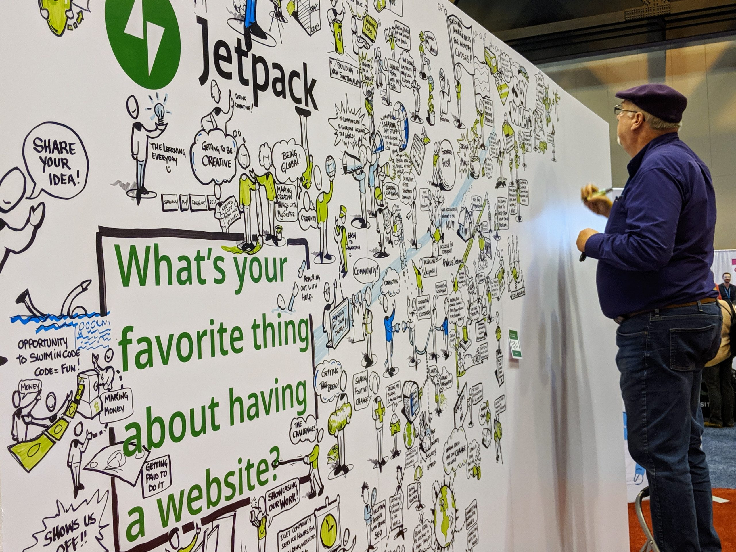 WordPress JetPack Plugin - Artist Wall at the 2019 WordCamp US in St. Louis